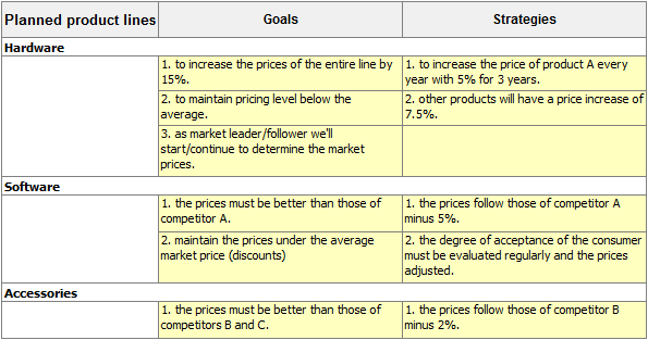 product mix pricing strategy of general electric The evolution of ge's product innovation strategy it developed a strategy of product its products at the [lowest] possible price.