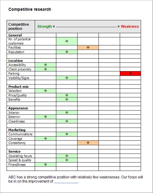 estimates templates